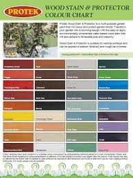 Protek Wood Stain Protector 5 Litre Offer