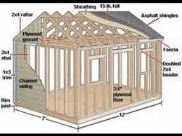 garden sheds plans. Best Garden Shed Plans - Complete Plans, Designs, DIY Video Tutorials Sheds L