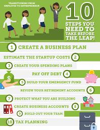 10 Steps To Take Before Making That Final Entrepreneurship Leap