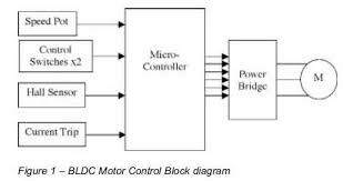 wiring diagram bldc motor wiring image wiring diagram low resource microcontroller 3 phase bldc motor speed controller on wiring diagram bldc motor