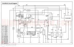 atv 90 wiring diagram buyang 110 atv at Buyang 110cc Atv Wiring Diagram