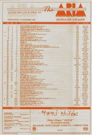 Australian Music Charts 1988 Chart Beats This Week In 1988 December 11 1988