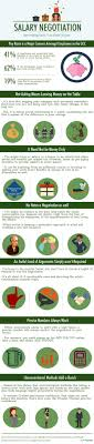 salary negotiation interesting facts you didn t know naukrigulf infographic salary negotiation facts