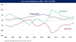 Economic Policy Of The Barack Obama Administration Wikipedia