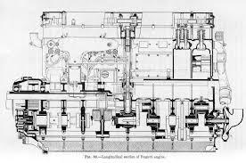 the bugatti revue bugatti license aircraft engines