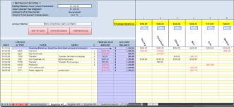 Manage Money Spreadsheet The Best Free Or Low Cost Budget Spreadsheets For 2019