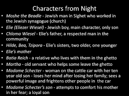 Night By Elie Wiesel Character Chart Summary Of The Book Night By Elie Wiesel Image Collections
