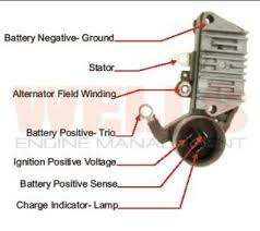 1985 chrysler 5th avenue battery alltornator volt reg the picture is a voltage regulator not sure if that will help use a voltmeter b lead to positive battery post negative to ground