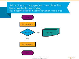 Flow Chart Colors How To Create Process Flowchart From Scratch In Powerpoint