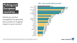 New Poll Shows British People Have Become More Positive