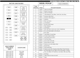 2001 f250 fuse box wiring diagram user 2001 f250 fuse box wiring diagram list 2001 ford f250 v10 fuse box diagram 01 f250