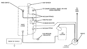 repair guides vacuum diagrams vacuum diagrams com 8 emission control vacuum schematic 1993 95 4 0l engine