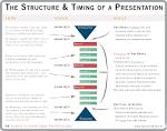 give a presentation or make a presentation