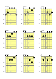 Take, for instance, the day the music died by don mclean, an acoustic rocker in the key of g that will teach you major and minor chords, as well as a couple seventh chords and some iconic riffs for the ambitious beginner. Free Beginner Guitar Lessons Guitar Music Theory By Desi Serna