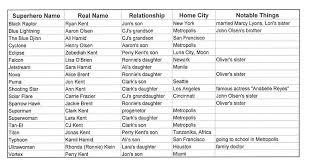 Home Series Name Chart Folcdom Wiki Fandom Powered By Wikia