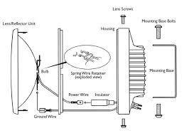 piaa horn wiring diagram wiring diagram schematic piaa horn wiring diagram wiring diagram library meyer snow plow wiring diagram switch piaa horn wiring diagram