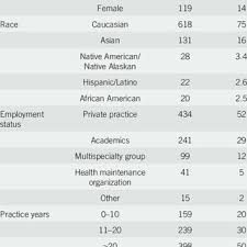 Proton Pump Inhibitor Cost Comparison Download Table