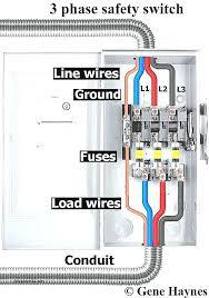 60 amp sub panel wiring diagram wiring diagram libraries main lug wiring diagram wiring diagram todays60 amp main lug panel amp sub panel home depot
