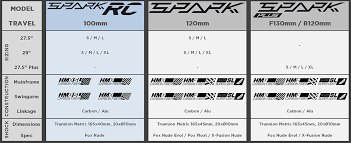 Scott Announce All New Spark And Scale Bikes