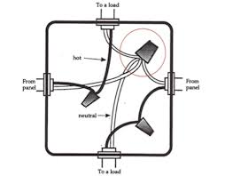 whelen strobe light wiring diagram whelen image whelen edge lfl wiring diagram whelen automotive wiring diagrams on whelen strobe light wiring diagram
