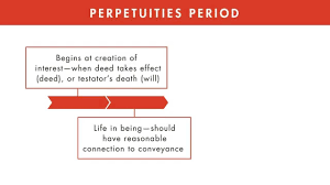 Property Law Tutorial Rule Against Perpetuities Quimbee Com