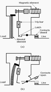 miniature circuit breakers (mcbs) for beginners circuit breaker diagram gcse at Circuit Breaker Diagram