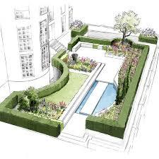 resultado de imagen de modern arab private garden layout