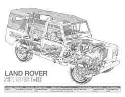 Land Rover Series Iii 109 Ffr