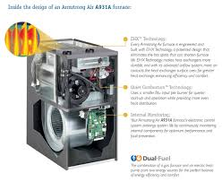 similiar armstrong air keywords the armstrong air product brochure for the a931a furnace