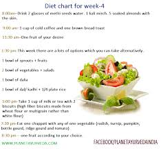 Fruit And Vegetable Diet Chart For Weight Loss How To Lose Weight In 4 Weeks Diet Chart For Weight Loss
