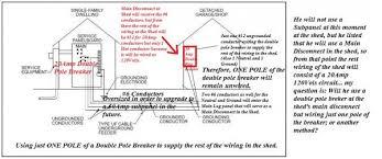 pole barn wiring diagram wiring diagrams tarako org Pole Barn Wiring Diagram wiring diagram for a pole barn the wiring diagram, wiring diagram wiring diagram for pole barn