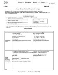 academic challenge you have faced essay resume bank in essay on ian civilization banditee