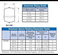 Tank Charts By Dimensions 62 Veracious Tank Capacity Chart Calculator