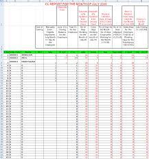 Employees Attendance Sheet Template Attendance Sheet 1 Sumhr Employee Attendance Leaves And Payroll