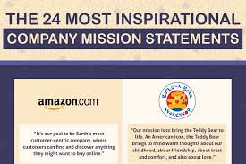 Mission Statement Example The 24 Most Inspirational Company Mission Statements
