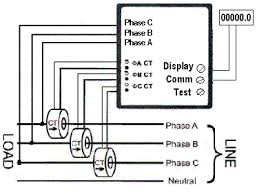 wiring diagram kwh meter 3 phase wiring image 3 phase kwh meter wiring diagram wiring diagram and schematic on wiring diagram kwh meter 3