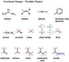 Functional Groups Chart Functional Groups In Organic Chemistry