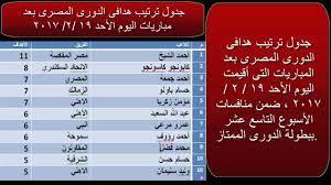جدول ترتيب هدافى الدورى المصرى بعد مباريات اليوم الأحد 19 /2/ 2017 - YouTube