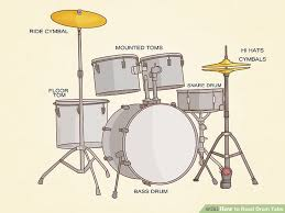 How To Read Drum Tabs Wikihow