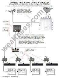 wiring a swm with diplexers for off air antenna or cctv signal