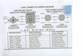 wiring diagrams 7 prong trailer plug wiring 7 pin plug 7 prong 7 way trailer plug wiring diagram gmc at 7 Wire Connector Wiring Diagram