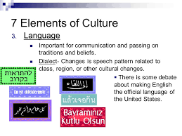 7 Elements Of Culture Culture The 7 Elements Of Culture Culture Culture