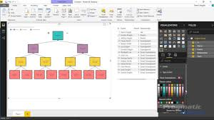 Power Bi Custom Visuals Hierarchy Chart By Akvelon