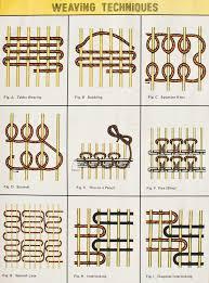 Weaving Loom Patterns Unique One Day Woven Art Books Paper Pinterest Weaving