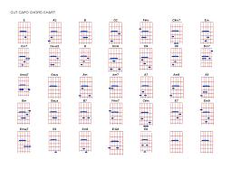 Cut Capo Chord Chart Pin On Guitar