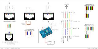 ether wall jack wiring diagram diagram wiring diagrams for diy car repairs