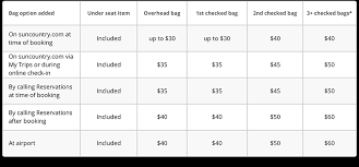 Sun Country First Class Seating Chart Bags Sun Country Airlines