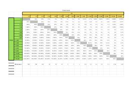 Autocad Xp Scale Chart Autocad Scaling Chart Www Bedowntowndaytona Com