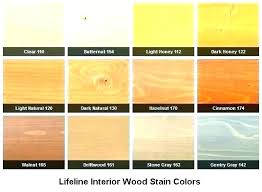Interior Wood Stain Color Chart Varathane Gel Stain Review Galerisehat Co