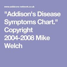 17 best ideas about addison s disease symptoms addison s disease symptoms chart copyright mike welch